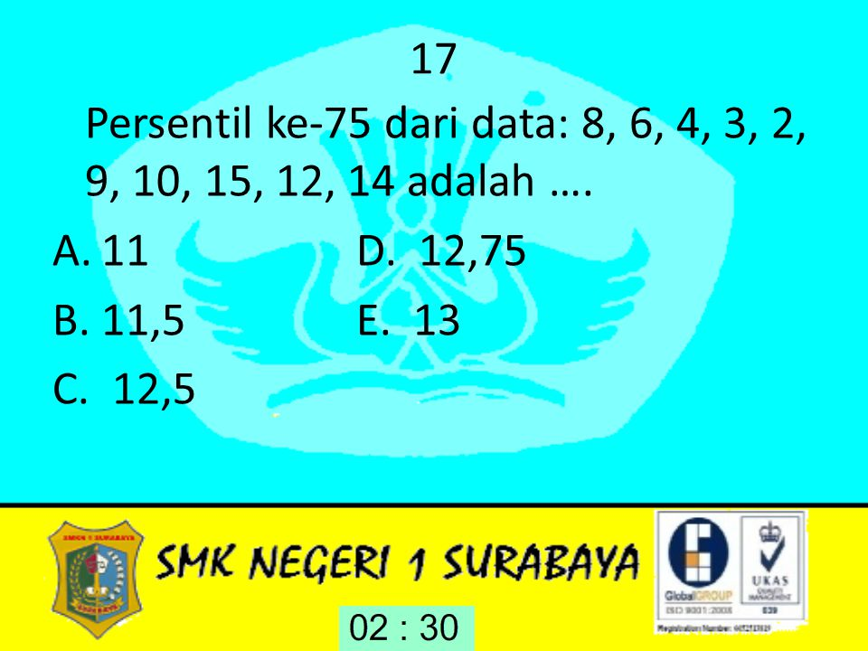 17 Persentil ke-75 dari data: 8, 6, 4, 3, 2, 9, 10, 15, 12, 14 adalah …. A.11 D. 12,75 B.11,5 E. 13 C. 12,5