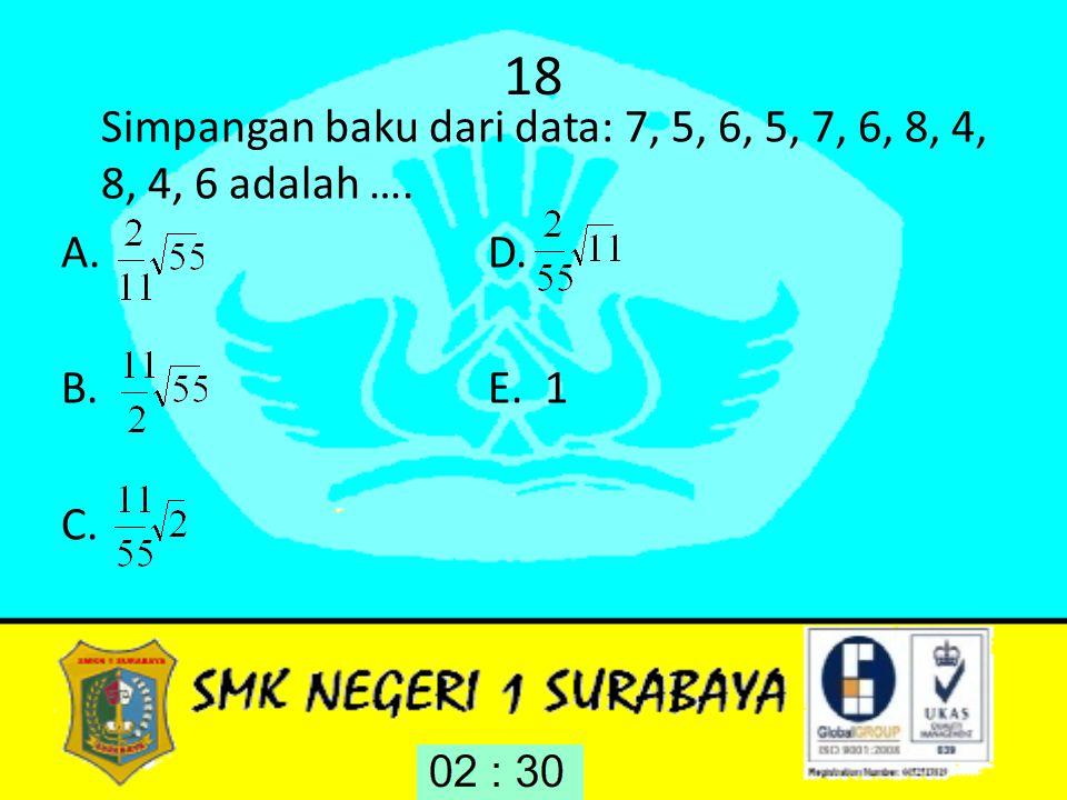18 Simpangan baku dari data: 7, 5, 6, 5, 7, 6, 8, 4, 8, 4, 6 adalah …. A.D. B.E. 1 C.