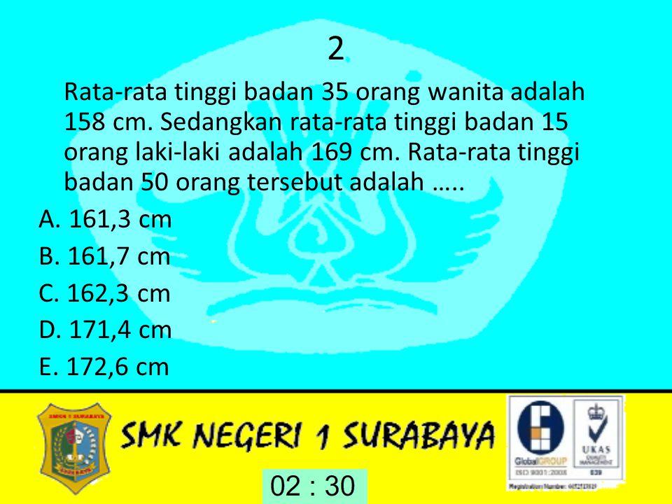 2 Rata-rata tinggi badan 35 orang wanita adalah 158 cm. Sedangkan rata-rata tinggi badan 15 orang laki-laki adalah 169 cm. Rata-rata tinggi badan 50 o