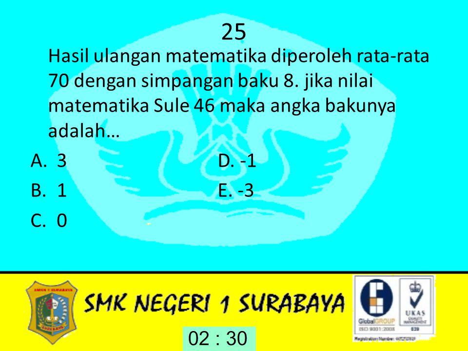 25 Hasil ulangan matematika diperoleh rata-rata 70 dengan simpangan baku 8. jika nilai matematika Sule 46 maka angka bakunya adalah… A.3D. -1 B.1E. -3