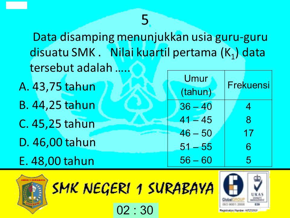 5 Data disamping menunjukkan usia guru-guru disuatu SMK. Nilai kuartil pertama (K 1 ) data tersebut adalah ….. A. 43,75 tahun B. 44,25 tahun C. 45,25