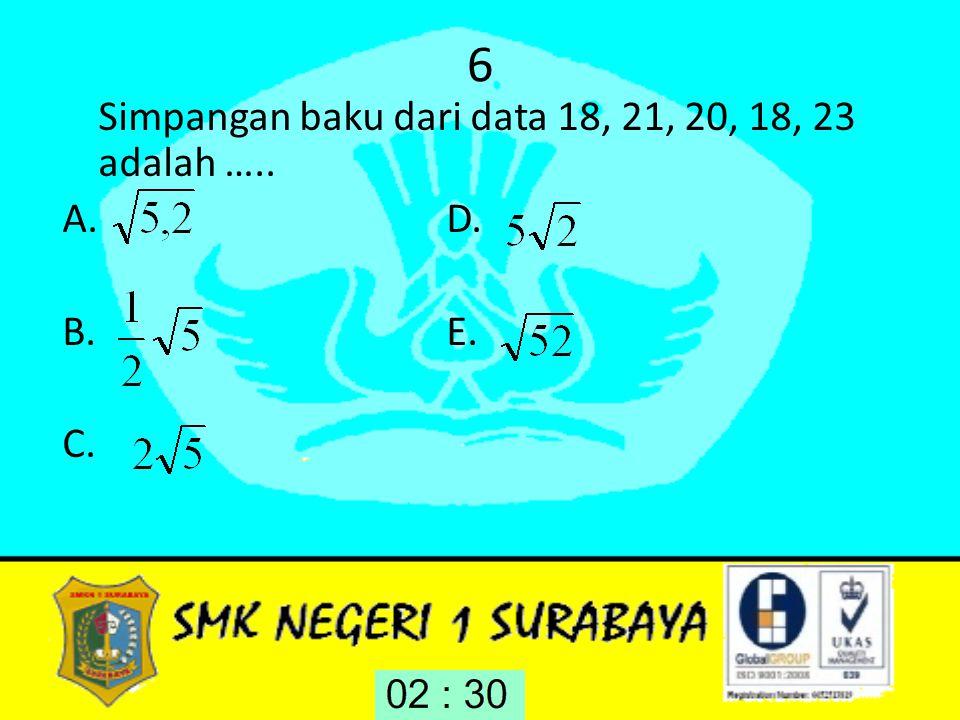 7 Tabel di samping adlah distribusi frekuensi usia produktif dalam bekerja orang Indonesia.