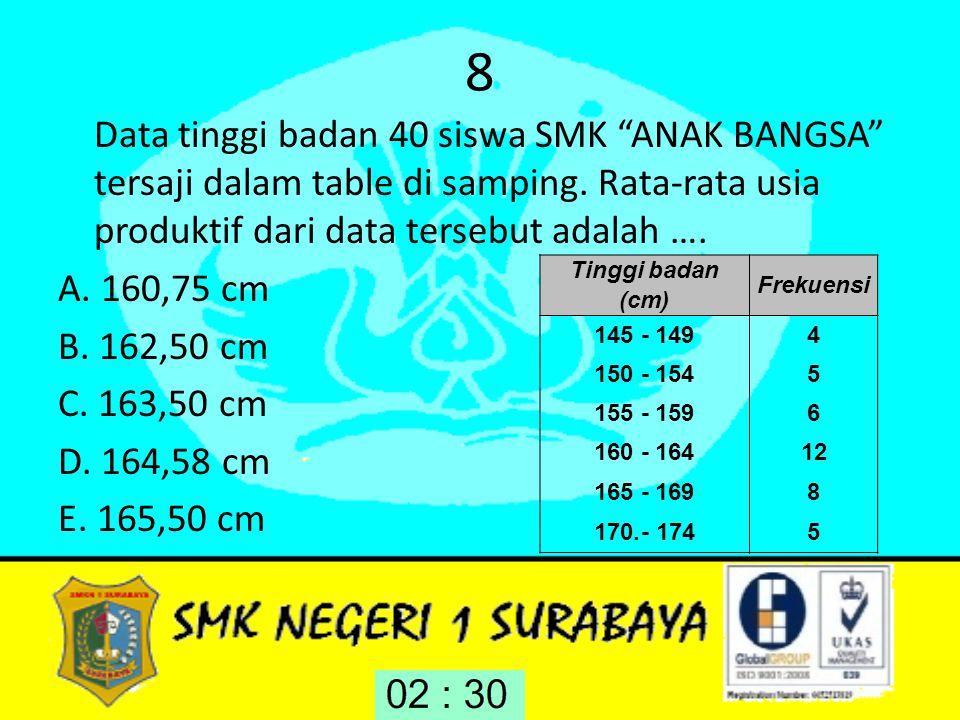 """8 Data tinggi badan 40 siswa SMK """"ANAK BANGSA"""" tersaji dalam table di samping. Rata-rata usia produktif dari data tersebut adalah …. A. 160,75 cm B. 1"""
