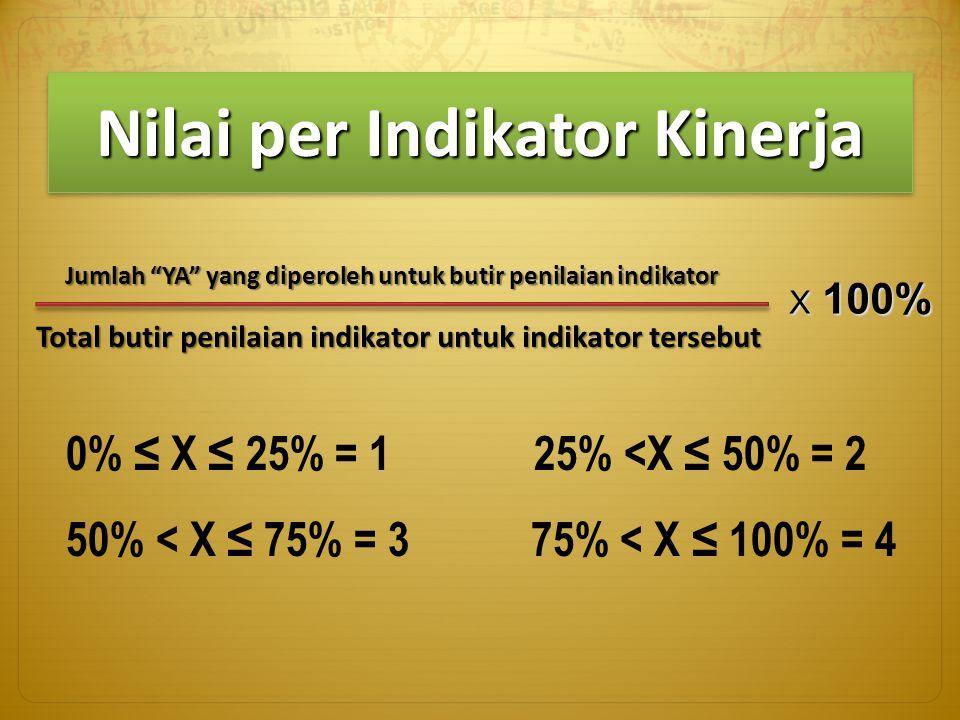 """Nilai per Indikator Kinerja Jumlah """"YA"""" yang diperoleh untuk butir penilaian indikator Total butir penilaian indikator untuk indikator tersebut X 100%"""