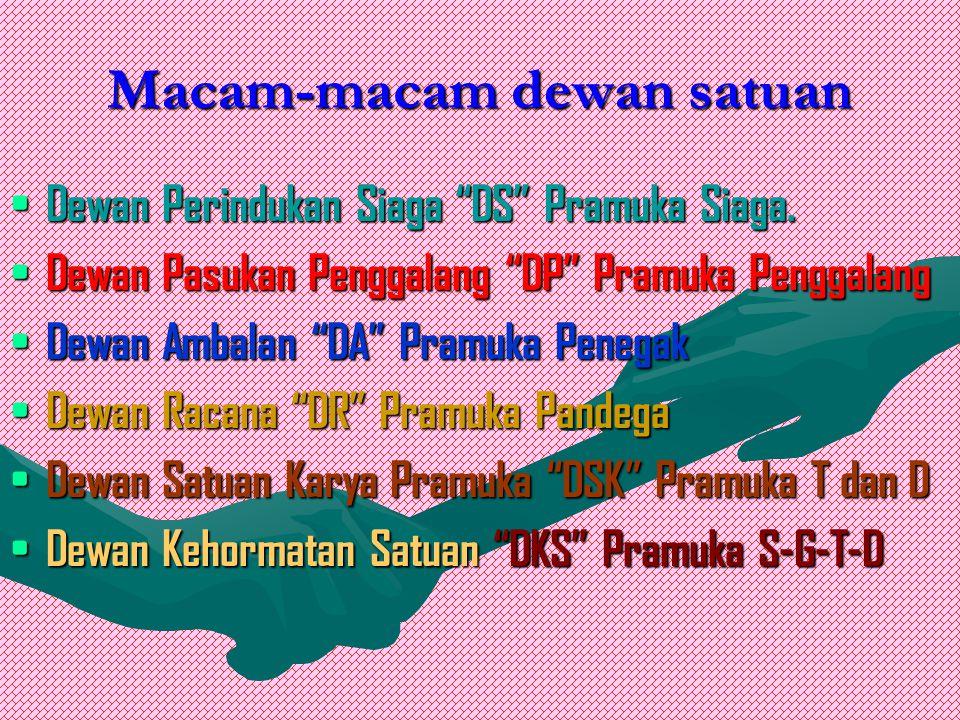 Macam-macam dewan satuan Dewan Perindukan Siaga DS Pramuka Siaga.