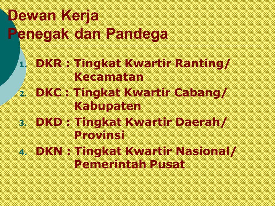 Dewan Kerja Penegak dan Pandega 1.DKR : Tingkat Kwartir Ranting/ Kecamatan 2.