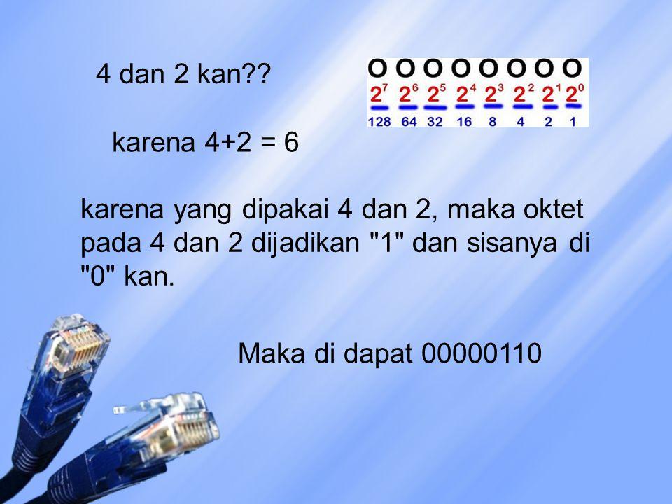 karena yang dipakai 4 dan 2, maka oktet pada 4 dan 2 dijadikan 1 dan sisanya di 0 kan.