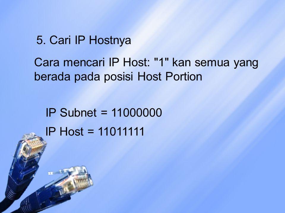 5. Cari IP Hostnya Cara mencari IP Host: