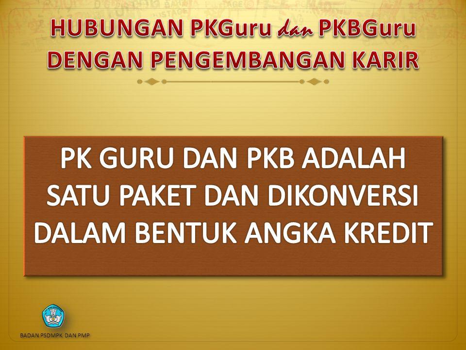 RENCANA PKB  Rencana PKB yang dilakukan oleh guru sendiri  Rencana PKB yang dilakukan bersama guru lain  Rencana PKB yang dilaksanakan di sekolah  Rencana PKB yang dilaksanakan di KKG/MGMPMGBK  Rencana PKB yang dilaksanakan oleh institusi selain sekolah atau KKG/MGMP/MGBK  Kebutuhan pengembangan keprofesian berkelanjutan yang belum dapat dipenuhi (diajukan/di-koordinasikan oleh Dinas Pddk untuk dipertimbangkan.