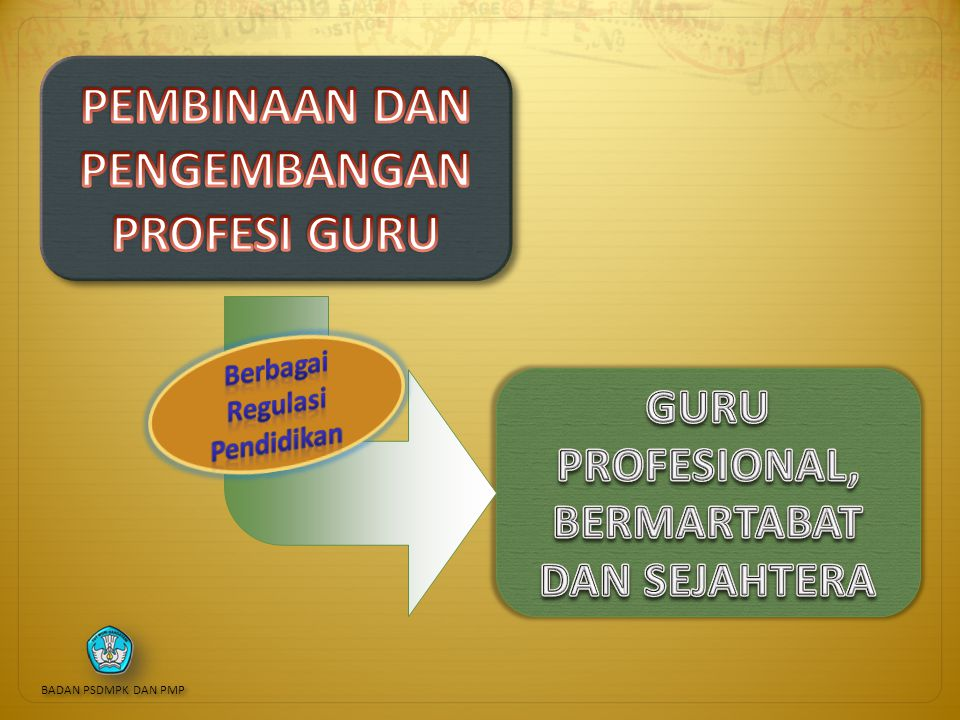  Evaluasi diri pada awal semester digunakan sebagai dasar penyusunan rencana program PKB tahunan bagi guru.