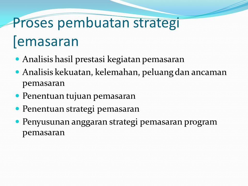 Tipe strategi pemasaran Strategi keluruhan mencakup ketentuan-ketentuan umum perusahaan Pemasaran jangka panjang Pemasaran tahunan