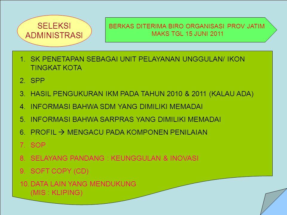 SELEKSI ADMINISTRASI BERKAS DITERIMA BIRO ORGANISASI PROV JATIM MAKS TGL 15 JUNI 2011 1.SK PENETAPAN SEBAGAI UNIT PELAYANAN UNGGULAN/ IKON TINGKAT KOTA 2.SPP 3.HASIL PENGUKURAN IKM PADA TAHUN 2010 & 2011 (KALAU ADA) 4.INFORMASI BAHWA SDM YANG DIMILIKI MEMADAI 5.INFORMASI BAHWA SARPRAS YANG DIMILIKI MEMADAI 6.PROFIL  MENGACU PADA KOMPONEN PENILAIAN 7.SOP 8.SELAYANG PANDANG : KEUNGGULAN & INOVASI 9.SOFT COPY (CD) 10.DATA LAIN YANG MENDUKUNG (MIS : KLIPING)