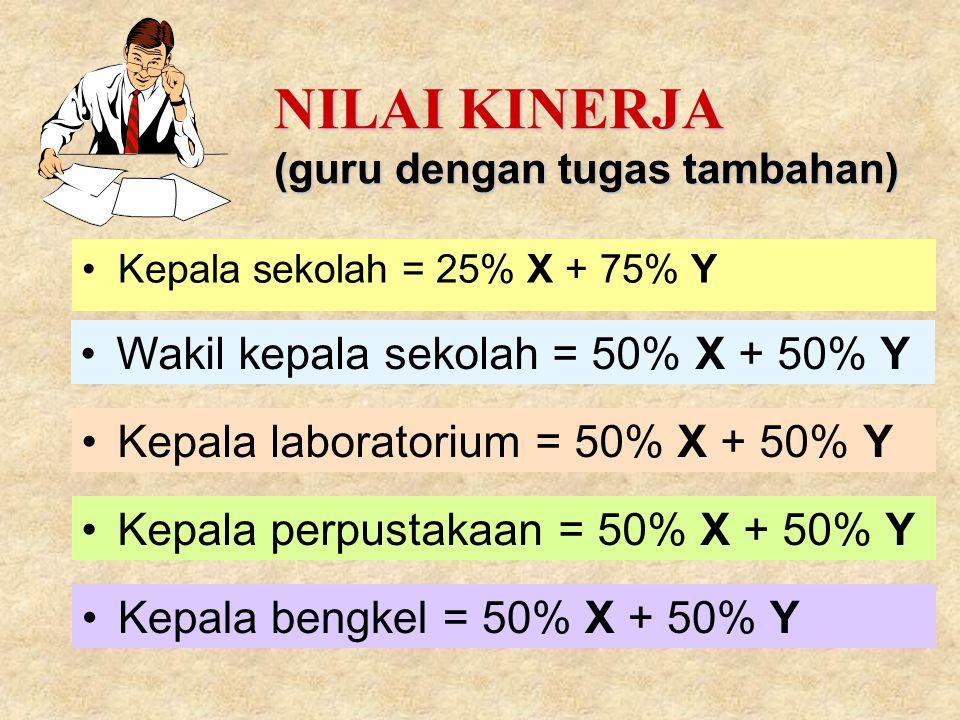 Kepala bengkel = 50% X + 50% Y Kepala perpustakaan = 50% X + 50% Y Kepala laboratorium = 50% X + 50% Y Wakil kepala sekolah = 50% X + 50% Y NILAI KINERJA (guru dengan tugas tambahan) Kepala sekolah = 25% X + 75% Y