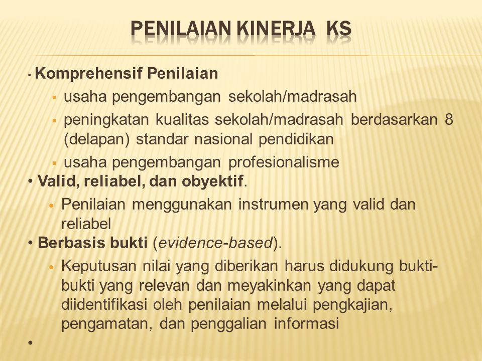 Komprehensif Penilaian  usaha pengembangan sekolah/madrasah  peningkatan kualitas sekolah/madrasah berdasarkan 8 (delapan) standar nasional pendidikan  usaha pengembangan profesionalisme Valid, reliabel, dan obyektif.