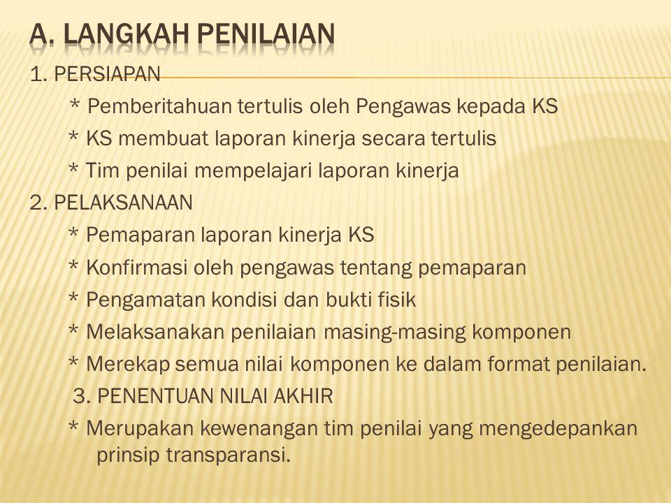 1. PERSIAPAN * Pemberitahuan tertulis oleh Pengawas kepada KS * KS membuat laporan kinerja secara tertulis * Tim penilai mempelajari laporan kinerja 2