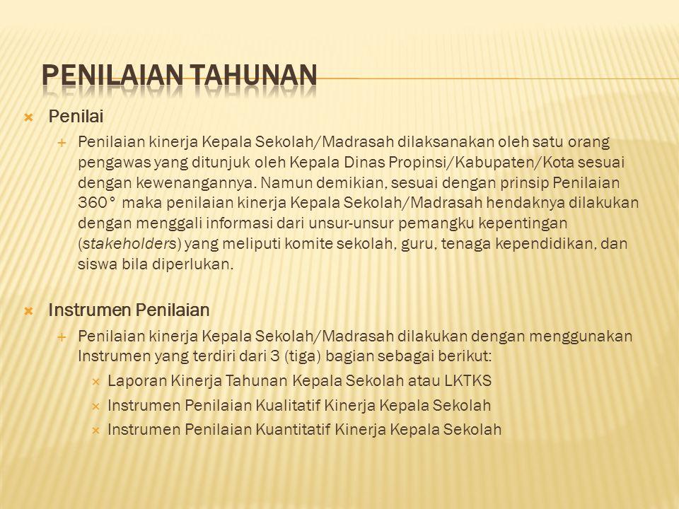  Penilai  Penilaian kinerja Kepala Sekolah/Madrasah dilaksanakan oleh satu orang pengawas yang ditunjuk oleh Kepala Dinas Propinsi/Kabupaten/Kota se