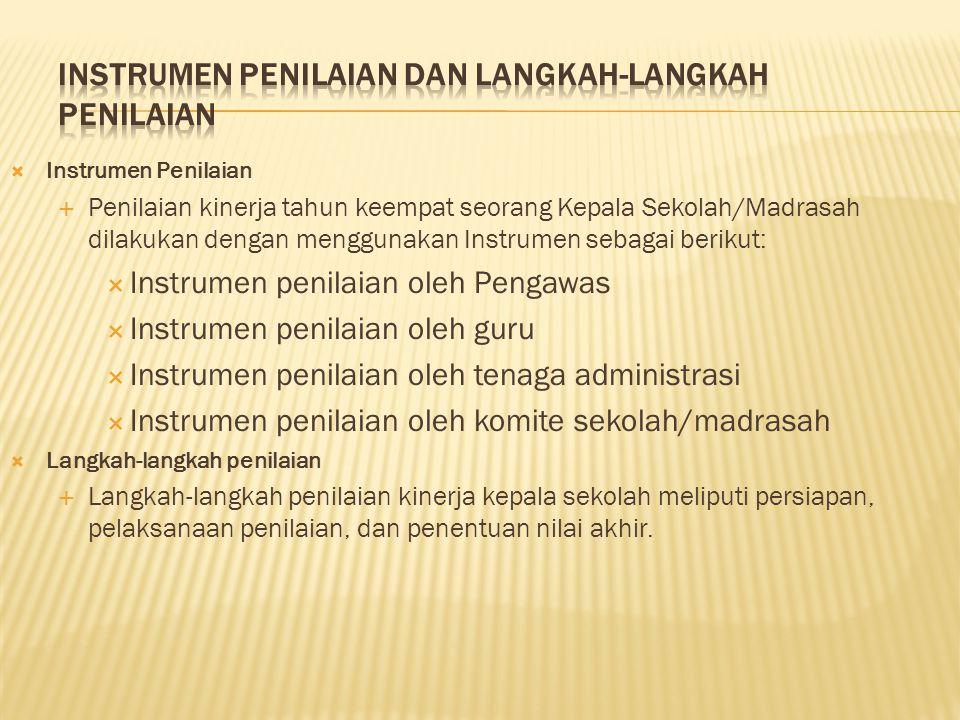  Instrumen Penilaian  Penilaian kinerja tahun keempat seorang Kepala Sekolah/Madrasah dilakukan dengan menggunakan Instrumen sebagai berikut:  Inst