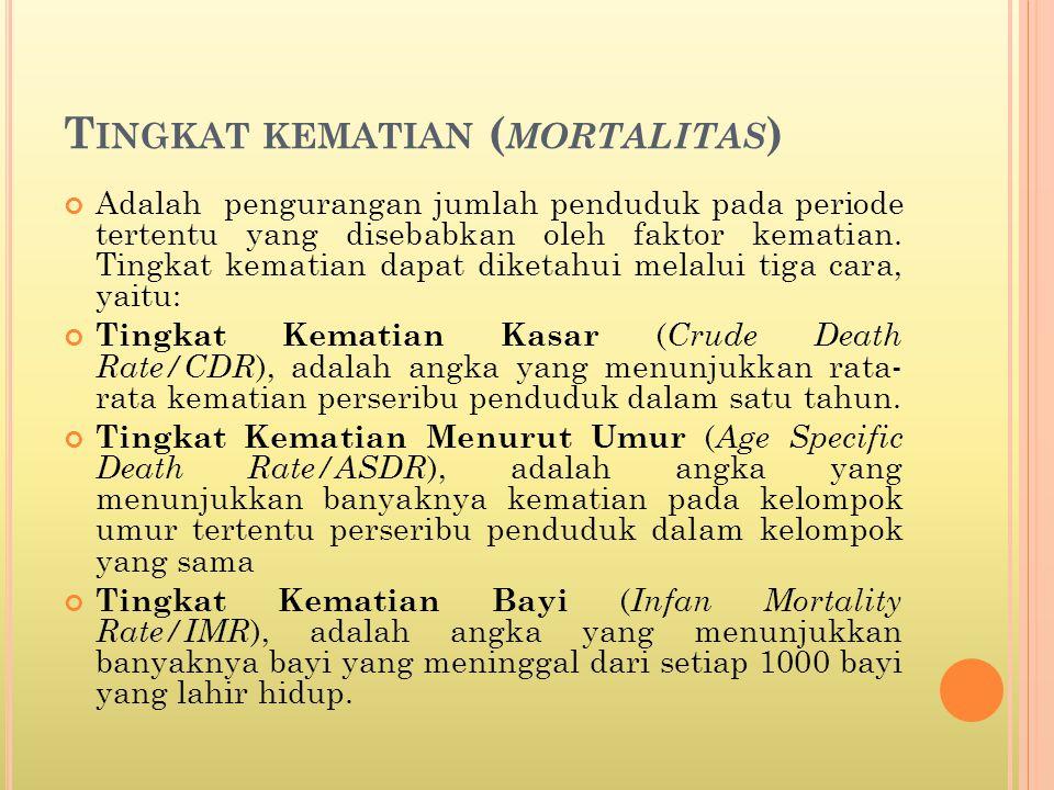 T INGKAT KEMATIAN ( MORTALITAS ) Adalah pengurangan jumlah penduduk pada periode tertentu yang disebabkan oleh faktor kematian.