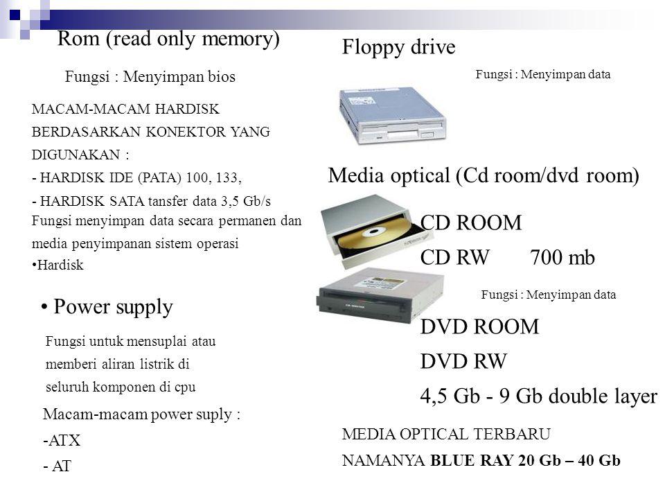 Rom (read only memory) Fungsi menyimpan data secara permanen dan media penyimpanan sistem operasi Hardisk Floppy drive Media optical (Cd room/dvd room