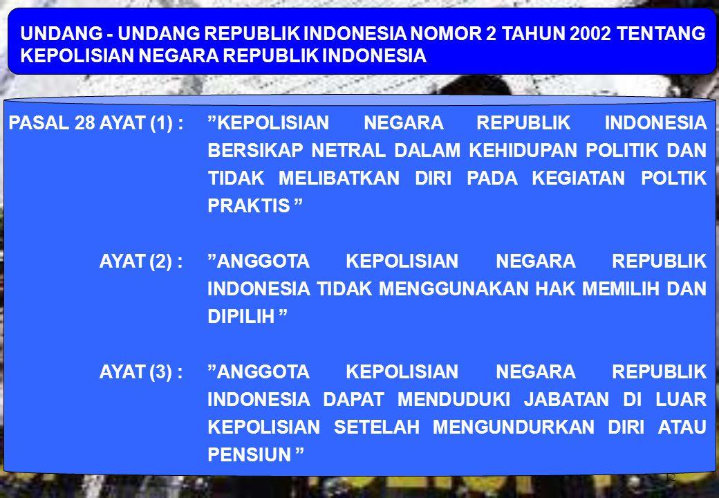 12 PASAL 28 AYAT (1) : KEPOLISIAN NEGARA REPUBLIK INDONESIA BERSIKAP NETRAL DALAM KEHIDUPAN POLITIK DAN TIDAK MELIBATKAN DIRI PADA KEGIATAN POLTIK PRAKTIS AYAT (2) : ANGGOTA KEPOLISIAN NEGARA REPUBLIK INDONESIA TIDAK MENGGUNAKAN HAK MEMILIH DAN DIPILIH AYAT (3) : ANGGOTA KEPOLISIAN NEGARA REPUBLIK INDONESIA DAPAT MENDUDUKI JABATAN DI LUAR KEPOLISIAN SETELAH MENGUNDURKAN DIRI ATAU PENSIUN UNDANG - UNDANG REPUBLIK INDONESIA NOMOR 2 TAHUN 2002 TENTANG KEPOLISIAN NEGARA REPUBLIK INDONESIA