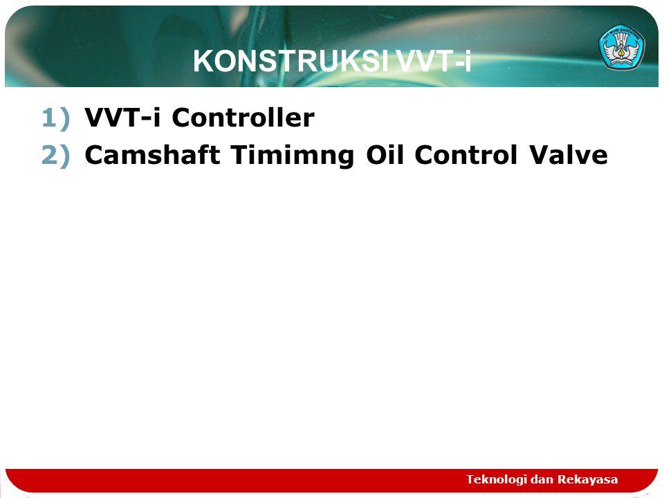 Teknologi dan Rekayasa KONSTRUKSI VVT-i 1)VVT-i Controller 2)Camshaft Timimng Oil Control Valve