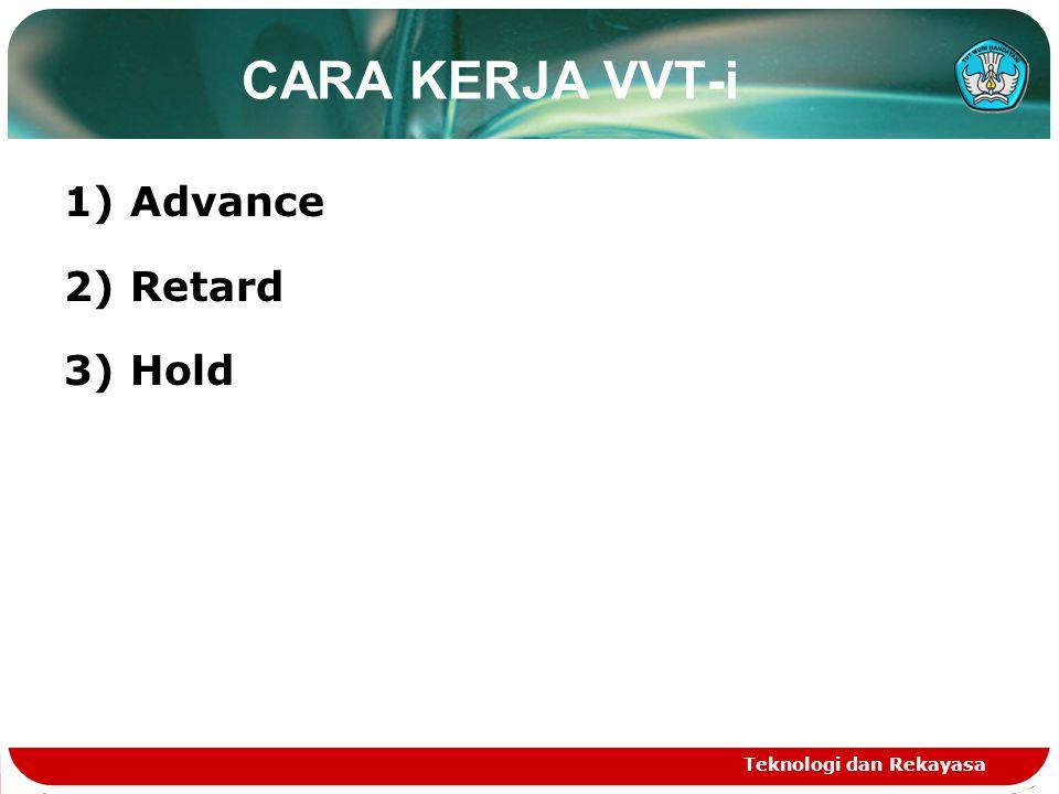 Teknologi dan Rekayasa CARA KERJA VVT-i 1) Advance 2) Retard 3) Hold