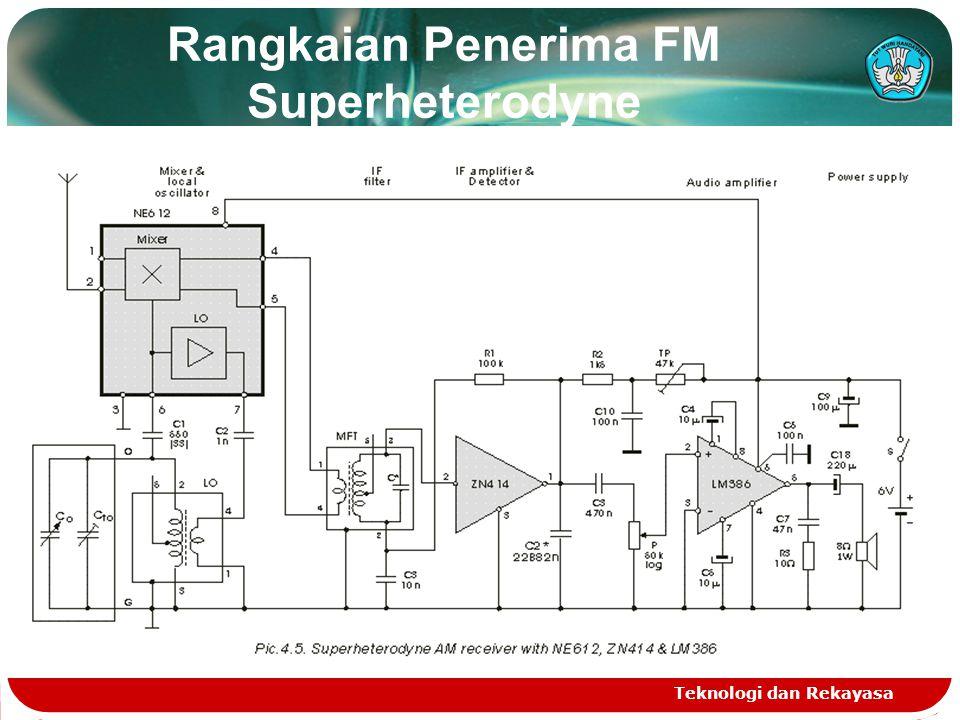 Rangkaian Penerima FM Superheterodyne Teknologi dan Rekayasa
