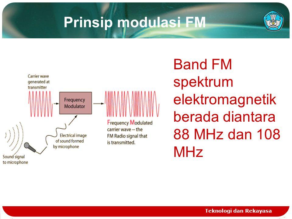 Prinsip modulasi FM Teknologi dan Rekayasa Band FM spektrum elektromagnetik berada diantara 88 MHz dan 108 MHz