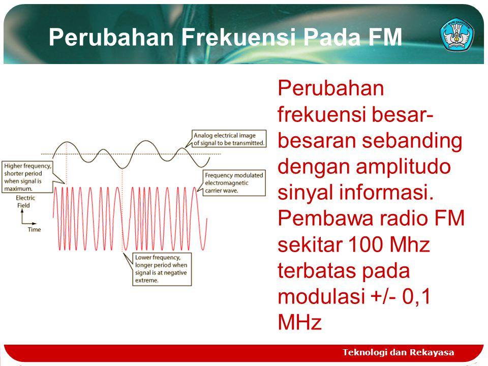 Perubahan Frekuensi Pada FM Teknologi dan Rekayasa Perubahan frekuensi besar- besaran sebanding dengan amplitudo sinyal informasi. Pembawa radio FM se