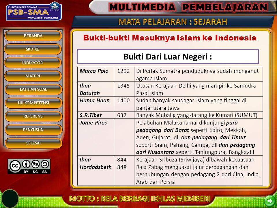 BERANDA SK / KD INDIKATOR MATERI REFERENSI PENYUSUN SELESAI LATIHAN SOAL UJI KOMPETENSI INDIKATOR Mendeskripsikan pendapat para ahli tentang proses awal penyebaran islam di kepulauan Indonesia Menganalisis munculnya negara-negara Kerajaan Islam di Indonesia Mengidentifikasi faktor-faktor runtuhnya Kerajaan Islam di Indonesia