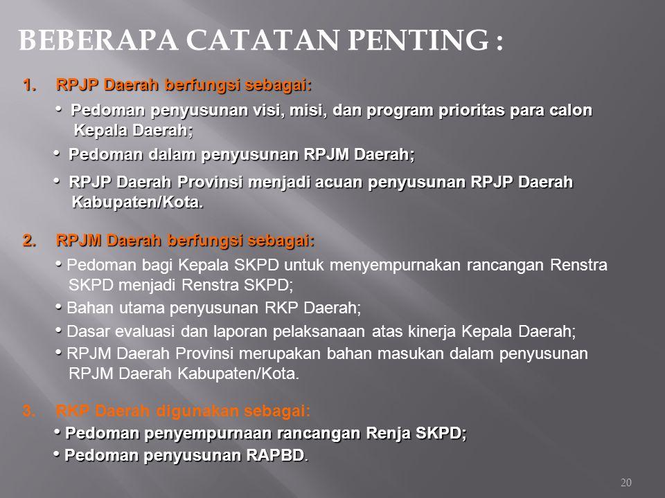20  RPJP Daerah berfungsi sebagai: RPJP Daerah Provinsi menjadi acuan penyusunan RPJP Daerah RPJP Daerah Provinsi menjadi acuan penyusunan RPJP Daer