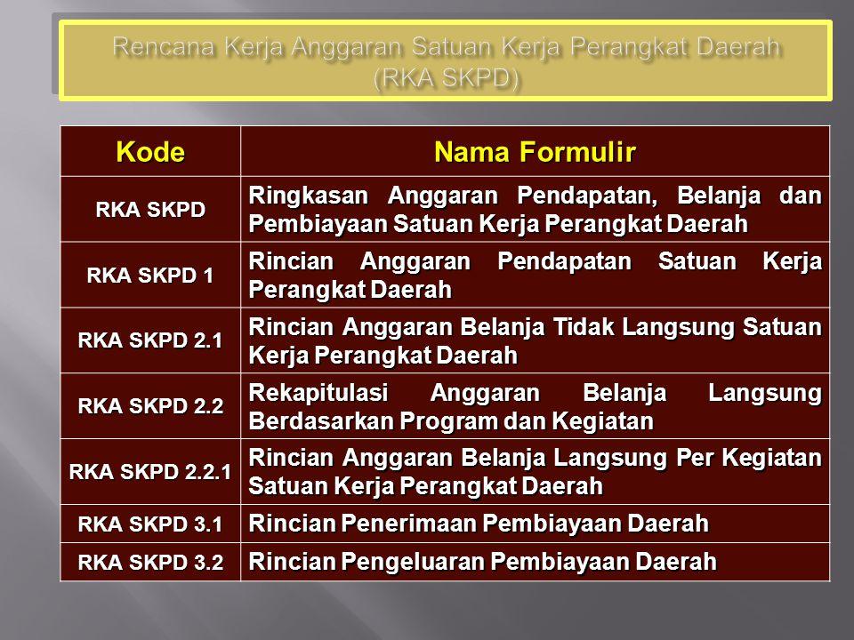 Kode Nama Formulir RKA SKPD Ringkasan Anggaran Pendapatan, Belanja dan Pembiayaan Satuan Kerja Perangkat Daerah RKA SKPD 1 Rincian Anggaran Pendapatan