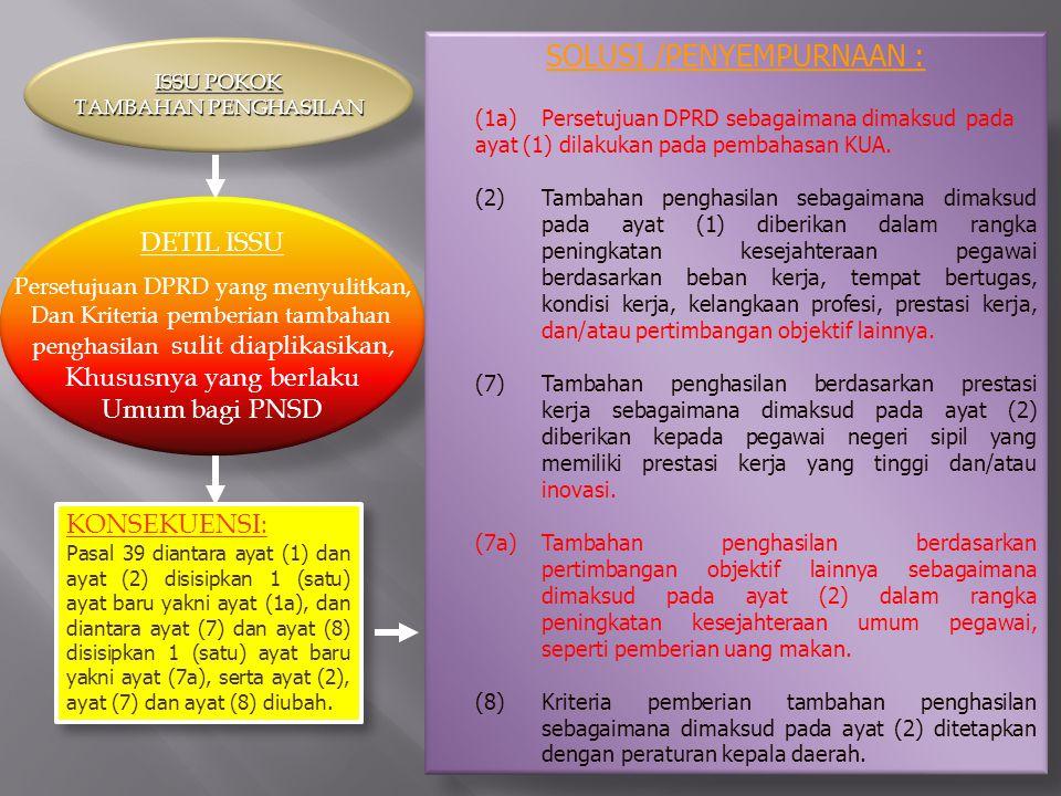 ISSU POKOK TAMBAHAN PENGHASILAN DETIL ISSU Persetujuan DPRD yang menyulitkan, Dan Kriteria pemberian tambahan penghasilan sulit diaplikasikan, Khususn