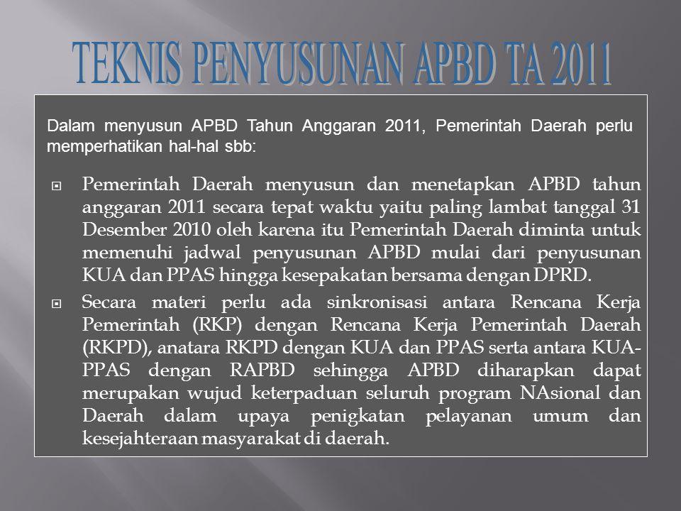  Pemerintah Daerah menyusun dan menetapkan APBD tahun anggaran 2011 secara tepat waktu yaitu paling lambat tanggal 31 Desember 2010 oleh karena itu P