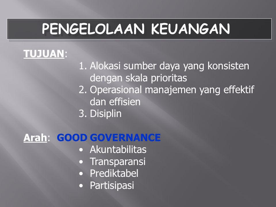 TUJUAN: 1.Alokasi sumber daya yang konsisten dengan skala prioritas 2.Operasional manajemen yang effektif dan effisien 3.Disiplin Arah: GOOD GOVERNANC