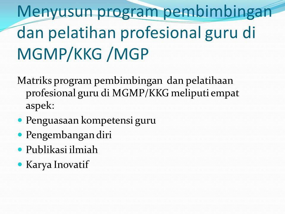 Menyusun program pembimbingan dan pelatihan profesional guru di MGMP/KKG /MGP Matriks program pembimbingan dan pelatihaan profesional guru di MGMP/KKG