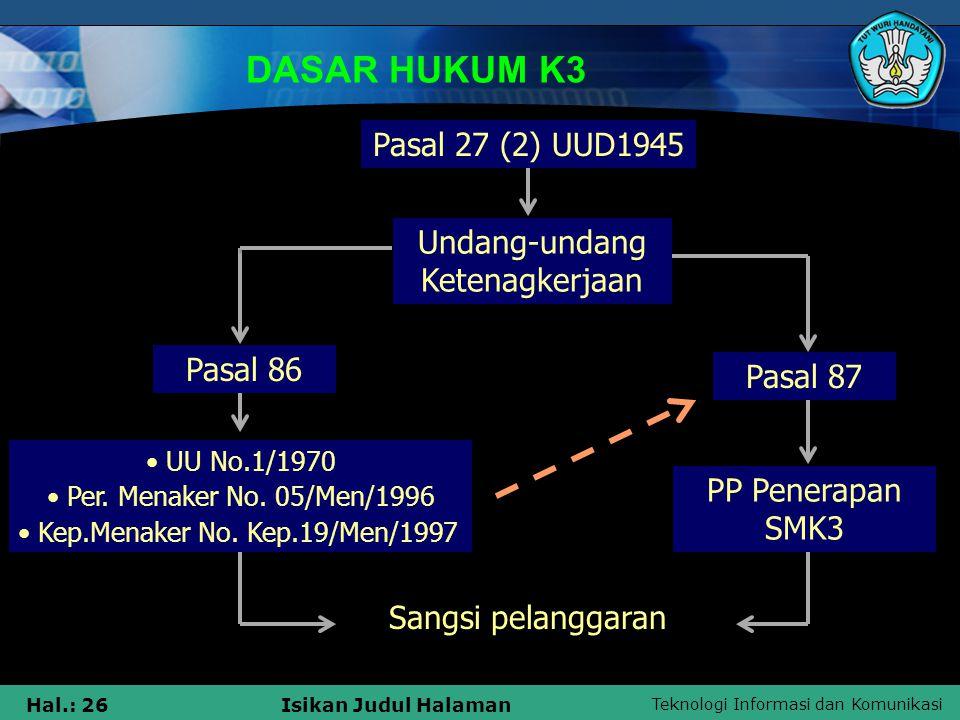 Teknologi Informasi dan Komunikasi Hal.: 26Isikan Judul Halaman DASAR HUKUM K3 Pasal 27 (2) UUD1945 Undang-undang Ketenagkerjaan Pasal 86 Pasal 87 UU