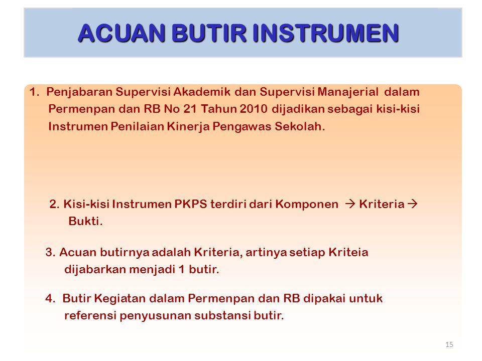 1. Penjabaran Supervisi Akademik dan Supervisi Manajerial dalam Permenpan dan RB No 21 Tahun 2010 dijadikan sebagai kisi-kisi Instrumen Penilaian Kine