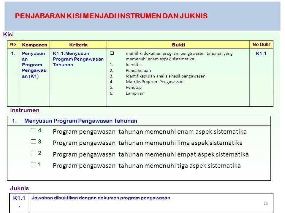 PENJABARAN KISI MENJADI INSTRUMEN DAN JUKNIS No KomponenKriteriaBukti No Butir 1.Penyusun an Program Pengawas an (K1) K1.1.Menyusun Program Pengawasan