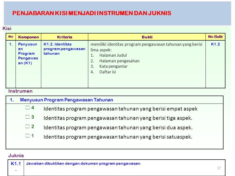 PENJABARAN KISI MENJADI INSTRUMEN DAN JUKNIS No KomponenKriteriaBukti No Butir 1.Penyusun an Program Pengawas an (K1) K1.2. Identitas program pengawas