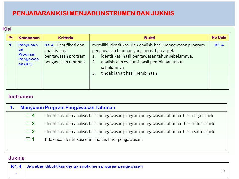 PENJABARAN KISI MENJADI INSTRUMEN DAN JUKNIS No KomponenKriteriaBukti No Butir 1.Penyusun an Program Pengawas an (K1) K1.4. Identifikasi dan analisis