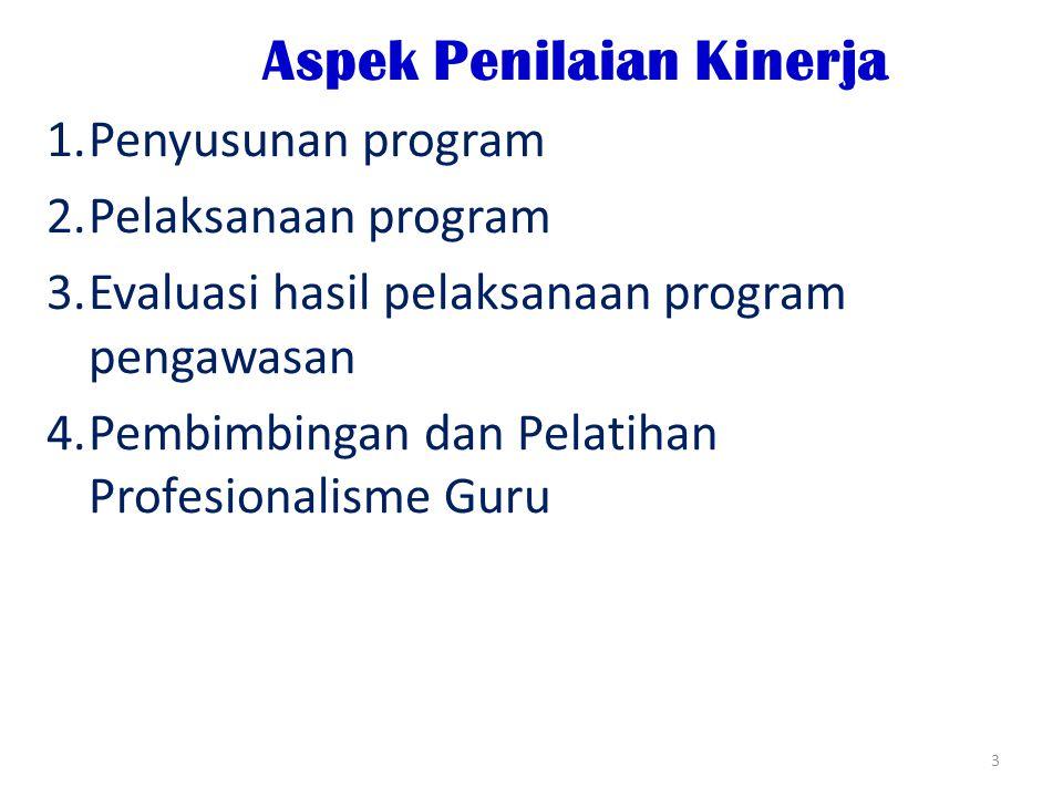Aspek Penilaian Kinerja 1.Penyusunan program 2.Pelaksanaan program 3.Evaluasi hasil pelaksanaan program pengawasan 4.Pembimbingan dan Pelatihan Profes