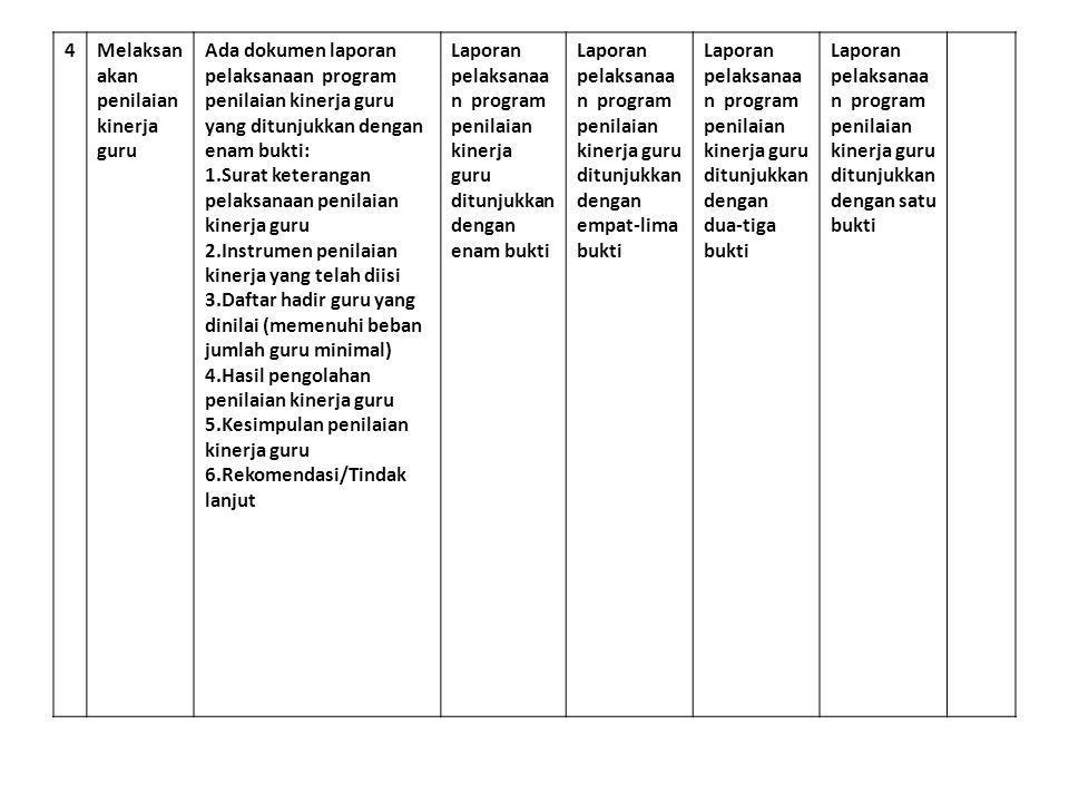 4Melaksan akan penilaian kinerja guru Ada dokumen laporan pelaksanaan program penilaian kinerja guru yang ditunjukkan dengan enam bukti: 1.Surat keter