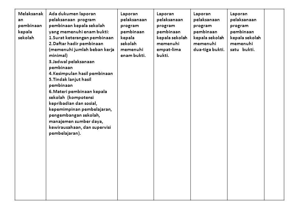 Melaksanak an pembinaan kepala sekolah Ada dukumen laporan pelaksanaan program pembinaan kepala sekolah yang memenuhi enam bukti: 1.Surat keterangan p