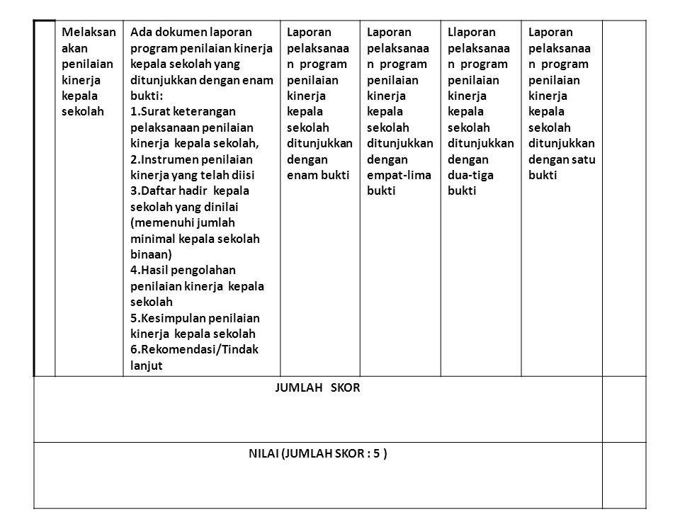 Melaksan akan penilaian kinerja kepala sekolah Ada dokumen laporan program penilaian kinerja kepala sekolah yang ditunjukkan dengan enam bukti: 1.Sura