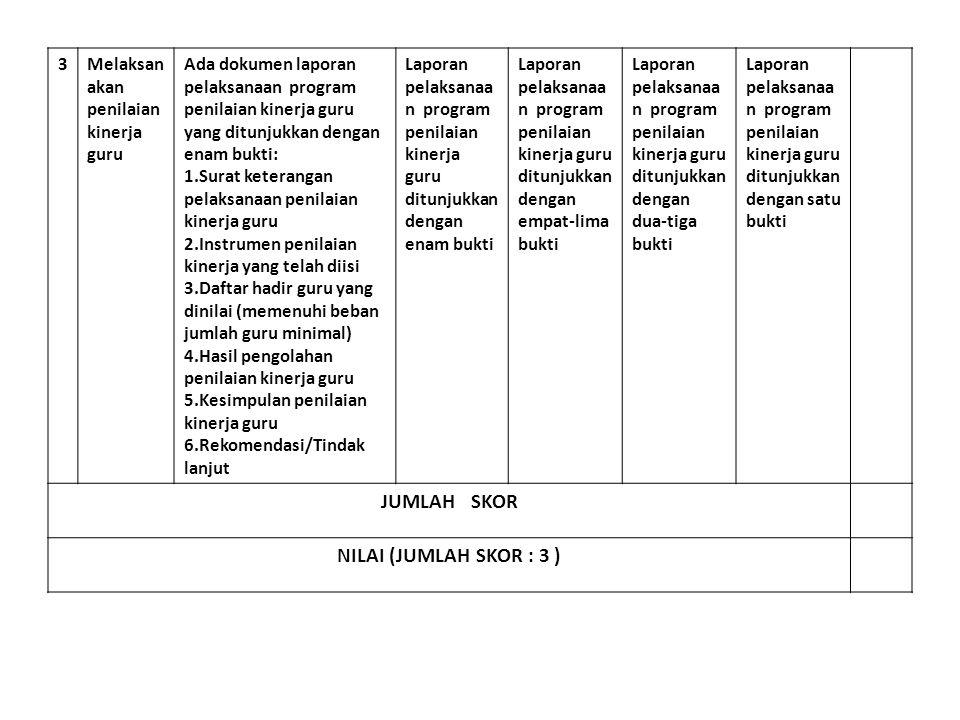 3Melaksan akan penilaian kinerja guru Ada dokumen laporan pelaksanaan program penilaian kinerja guru yang ditunjukkan dengan enam bukti: 1.Surat keter