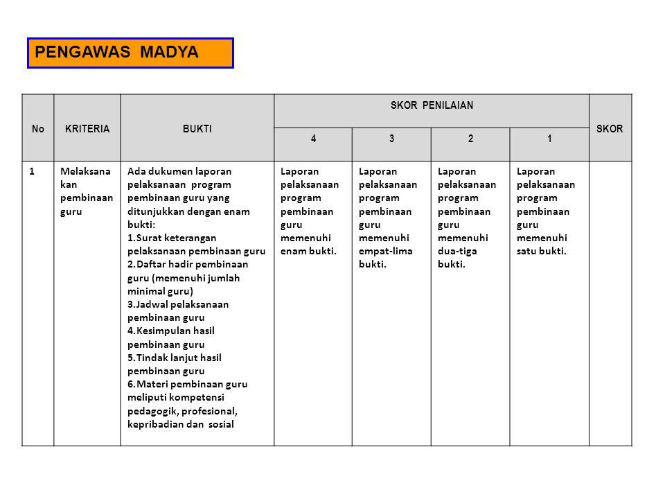 NoKRITERIABUKTI SKOR PENILAIAN SKOR 4321 1Melaksana kan pembinaan guru Ada dukumen laporan pelaksanaan program pembinaan guru yang ditunjukkan dengan