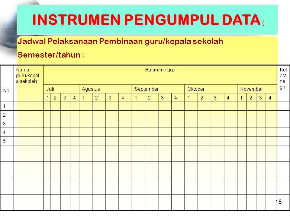 INSTRUMEN PENGUMPUL DATA ( Jadwal Pelaksanaan Pembinaan guru/kepala sekolah Semester/tahun : 18 No Nama guru/kepal a sekolah Bulan/mingguKet era na gn