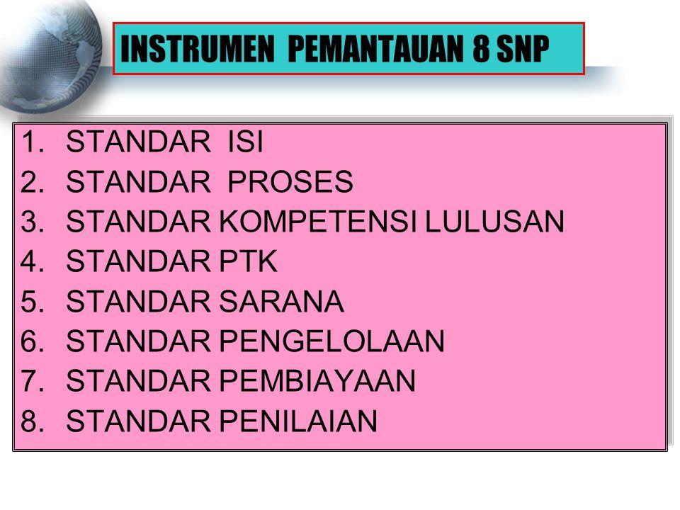 INSTRUMEN PEMANTAUAN 8 SNP 1.STANDAR ISI 2.STANDAR PROSES 3.STANDAR KOMPETENSI LULUSAN 4.STANDAR PTK 5.STANDAR SARANA 6.STANDAR PENGELOLAAN 7.STANDAR