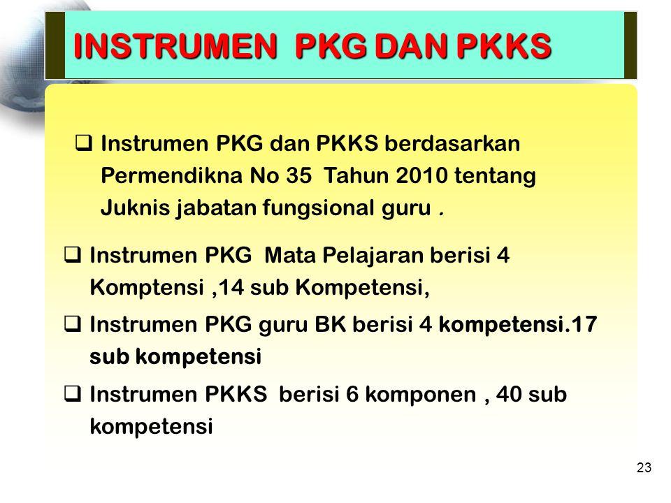  Instrumen PKG dan PKKS berdasarkan Permendikna No 35 Tahun 2010 tentang Juknis jabatan fungsional guru. INSTRUMEN PKG DAN PKKS 23  Instrumen PKG Ma